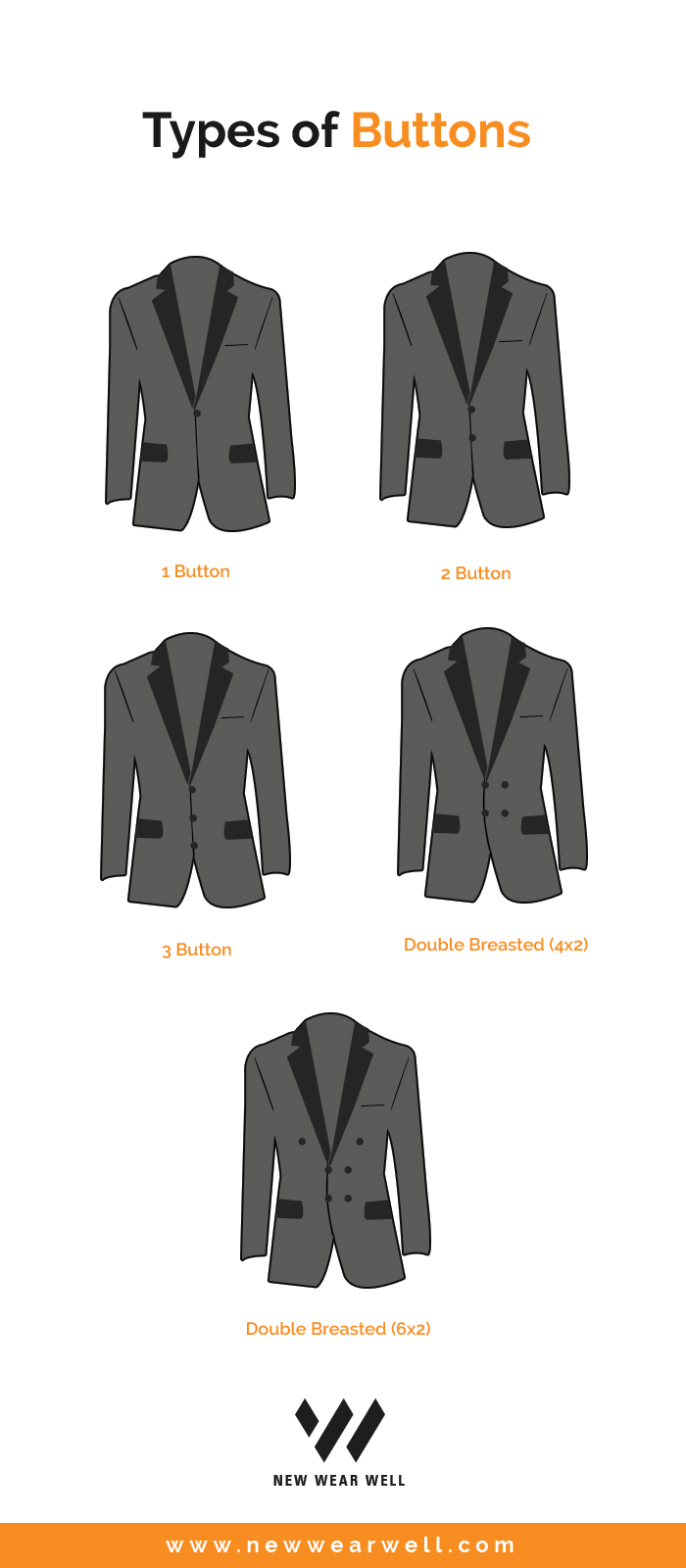 bespoke suits, best bespoke suits, men's bespoke suits, custom tailored suits, best custom tailored suits, mens wedding wear, best sherwanis, designer sherwanis, men's indo western, best designer sherwanis online, best men suit tailors, best men suits online